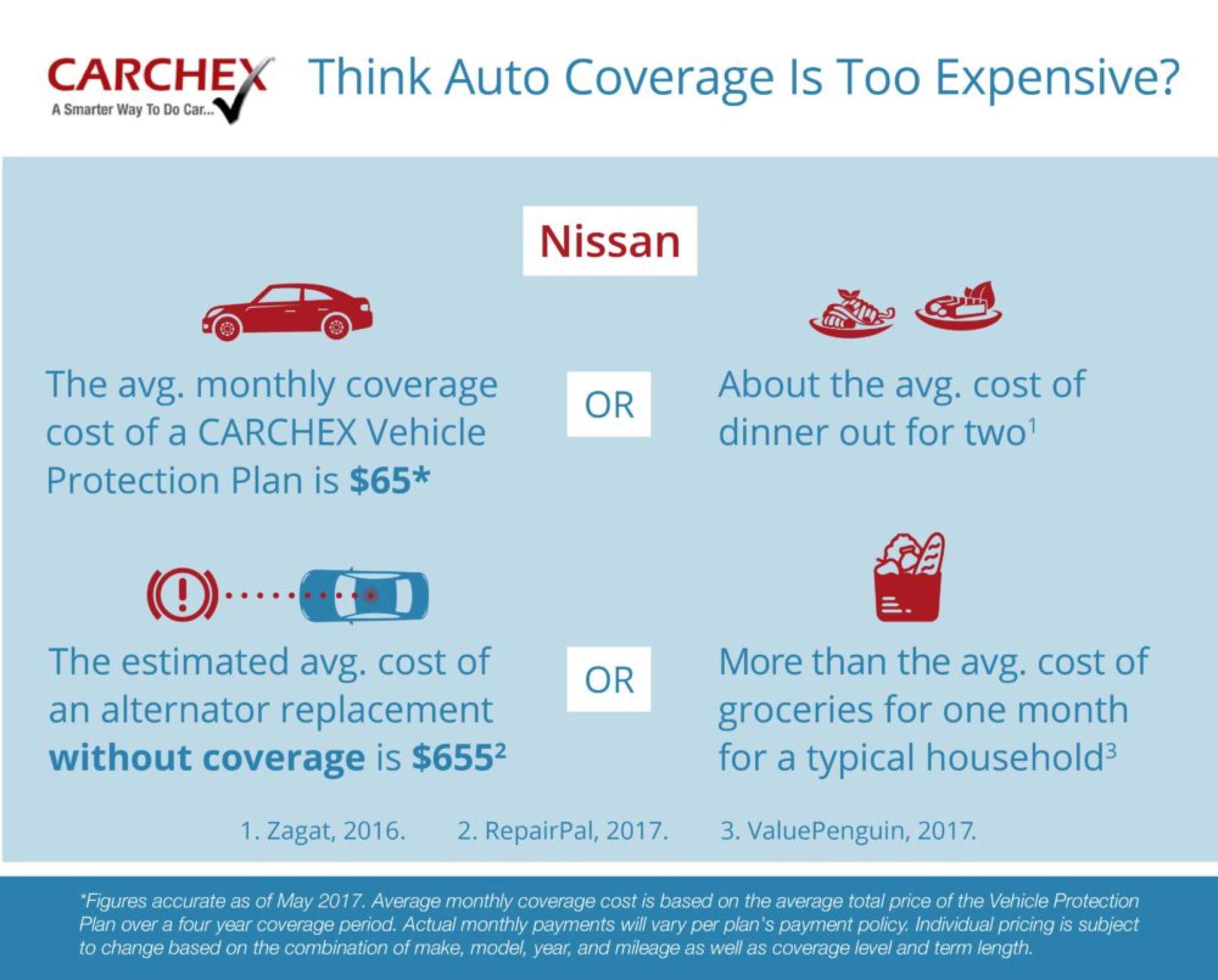 Nissan Warranty 2017 >> Nissan Warranty What Owners Should Know