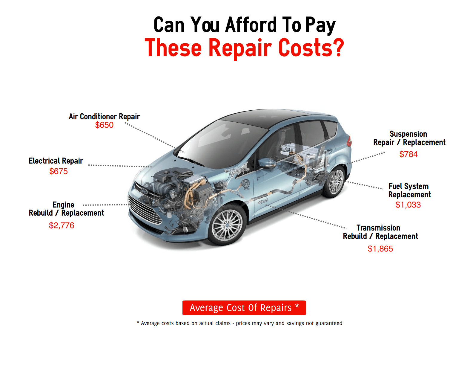 Cost to Repair Your Car